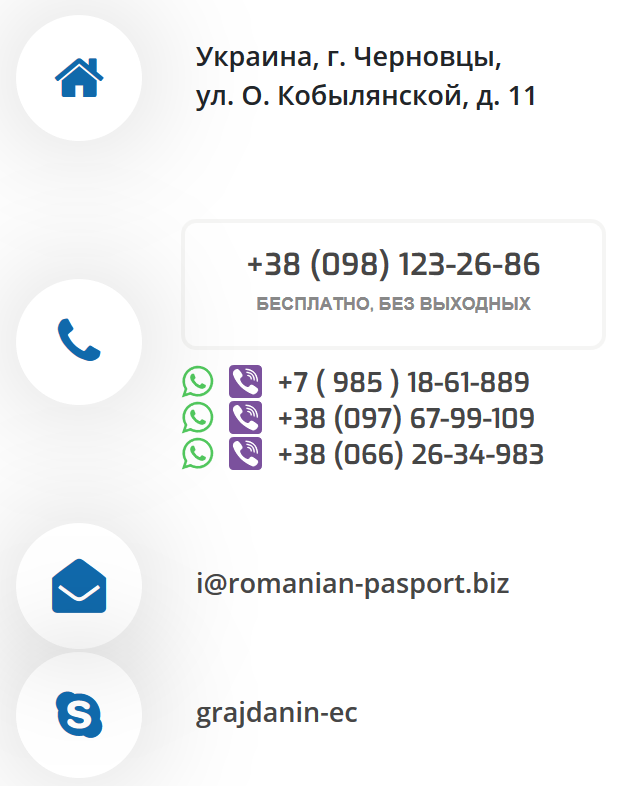 contact-romanian-pasport-biz